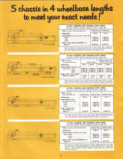 1956 Ford School Bus Chassis Brochure, Pg. 7