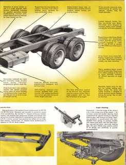 IHC 6-wheel trucks brochure page 13.