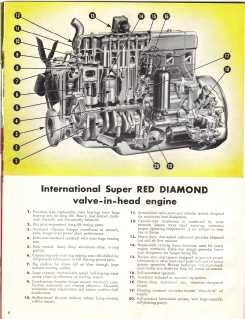 IHC super Red Diamond 6-cylinder engine.